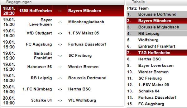 Bvb Spielplan 2019 Spielplan Der Bundesliga 2019 20 Zorc