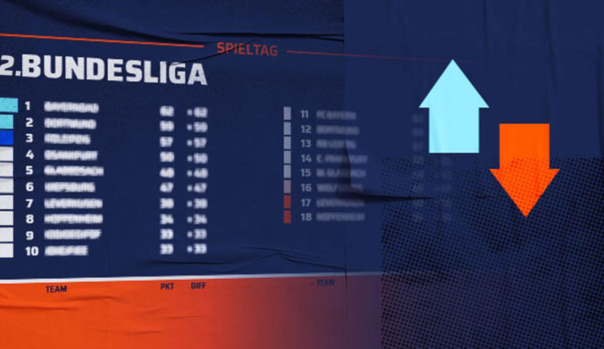 2 Bundesliga Tabelle Ergebnisse Und Spielplan Am 19 Spieltag