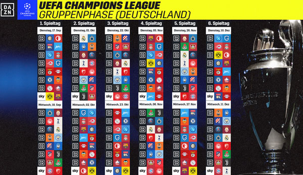 Uefa Champions League Gruppenphase 2019 20 Spielplan Tv