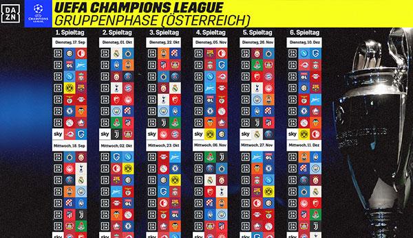 champions league spieltage 2019
